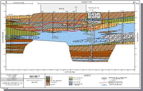 geologic cross sections borehole log related keywords suggestions borehole log
