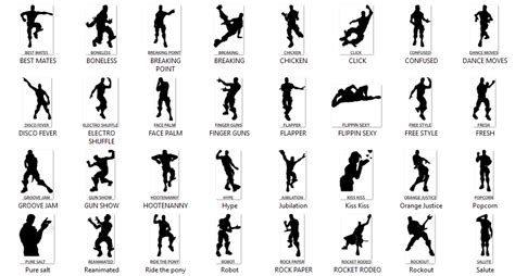 fortnite meaning fortnite silhouettes names