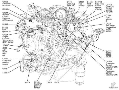 l diagram ford 4 2l v6 engine diagram wiring diagram and fuse box