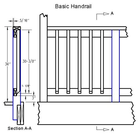 front porch banisters basic handrail dimensions diy front porch redo