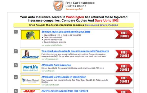Motor Vehicle Insurance Quotes by Free Car Insurance Quotes Superlative