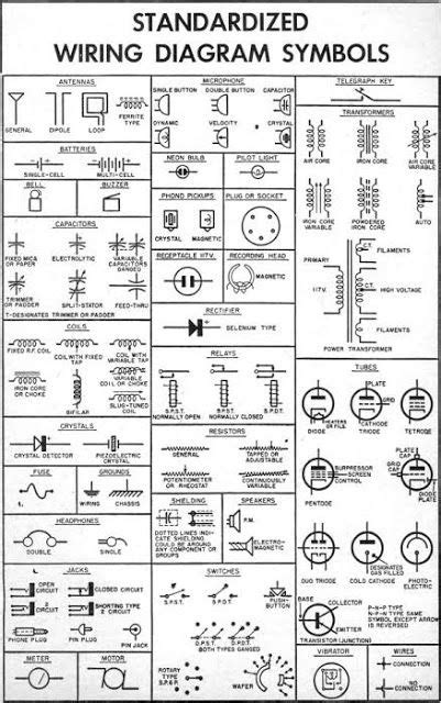 industrial electrical symbol chart places to visit