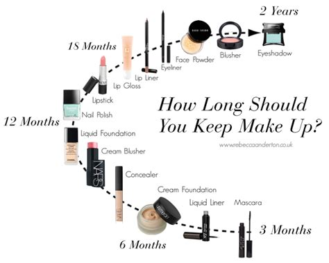 should you keep your makeup in the fridge daily makeover how long should you keep your make up from rebecca loves