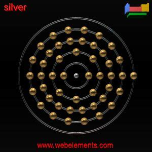 Protons In Silver by Silver 187 Properties Of Free Atoms Webelements Periodic Table