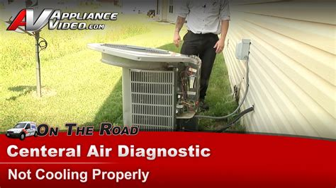 Iglooplay Cool Not Cold by Air Conditioner Diagnostic Not Cooling Properly Repair