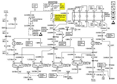 1999 suburban headlight wiring diagram wiring diagram and schematics 2002 suburban headlight wiring diagram 38 wiring diagram images wiring diagrams edmiracle co