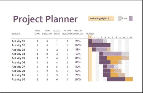 Gantt Project Planner Template For Ms Excel Excel Templates Project Plan Excel Template Gantt