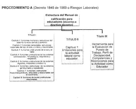 Decreto 1072 De 2015 En Pdf   decreto 1072 de 2015 pdf newhairstylesformen2014 com