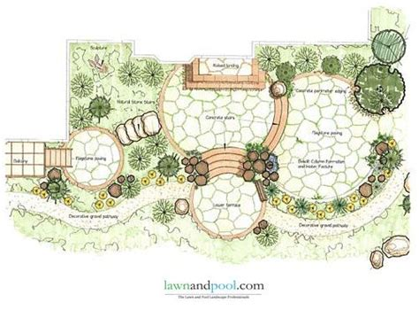 Fruit Tree Garden Layout Attractive Design Landscape Design Garden Woodland Design Especially For Front Yard Fruit And