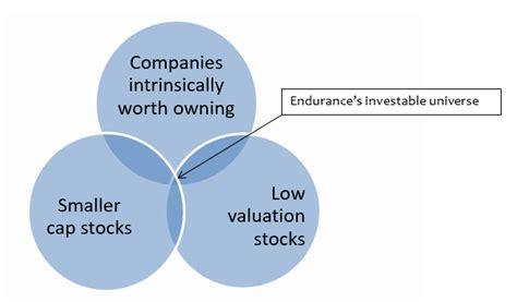 single stocks and funds venn diagram intrepid endurance icmax april 2016 fund observer