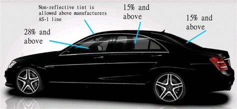 Car Tint Types by Different Shades Of Tint For Your Car Window Pictures To