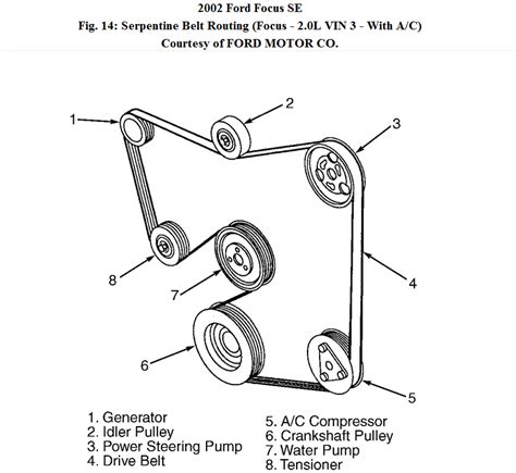 2002 ford focus 2 0 engine diagram wiring diagram with