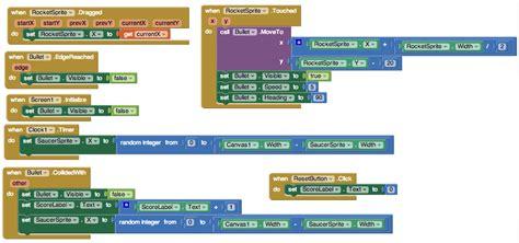 construct 2 space invaders tutorial algoritim appinventor canvas ile oyun uzay işgalcileri