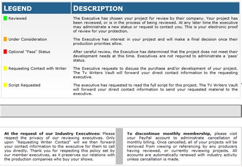 reality show treatment template script sle images frompo