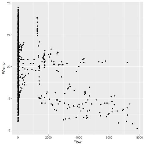 ggplot theme no grid lines h visualize plotting with ggplot2 r curriculum