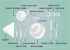 Cutlery Arrangement On Dining Table Table Layout Royalty Free Stock Photos Image 30496568