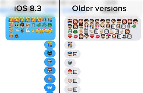 how to update the emoji 2015 apple s new emojis turn into aliens when sent to earlier