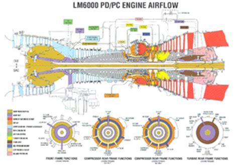 t56 engine diagram ls1 engine diagram wiring diagram ~ odicis