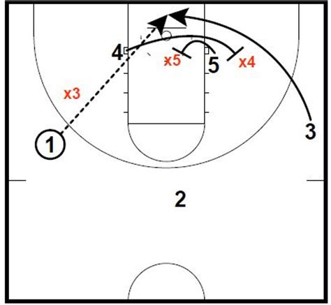 basketball play diagrams basketball half court diagram clipart best
