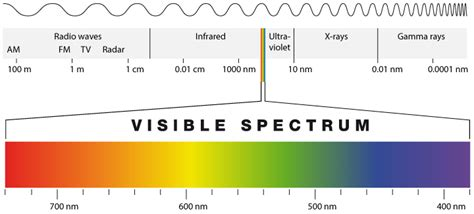 solar light spectrum this solar cell can capture all wavelengths of solar