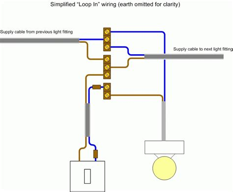 domestic wiring diagram for lights wiring diagrams