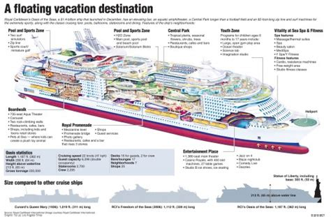 Allure Of The Seas Floor Plan by Oasis Of The Seas Cruise Law News