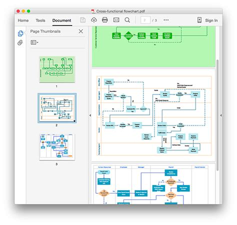 flowcharts pdf pdf flowchart create a flowchart