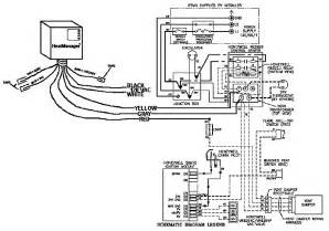 burner wiring diagram honeywell controls honeywell r8184m1002 honeywell r8184g troubleshooting