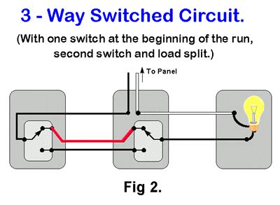 three way switch circuits oh i get it now