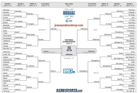 2015 ncaa march madness bracket cbs march madness jeans and a tank top