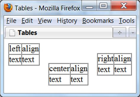 Html Table Align Html Modifying The Table Border Alignment Cellspacing