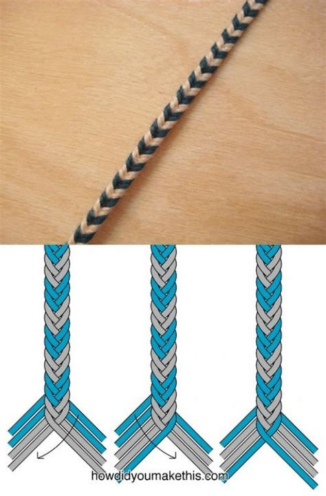 diy bracelet ideas tutorial steps  pictures easy    sell