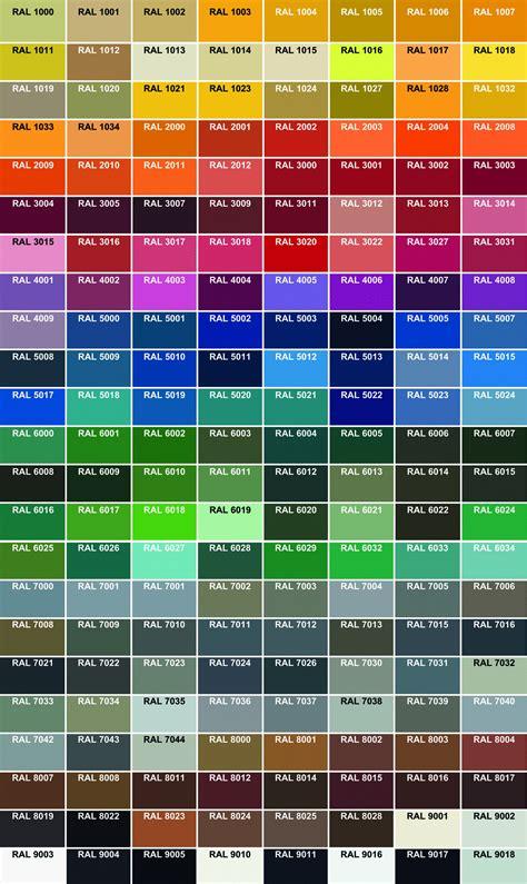 Ral Farbnummern Tabelle by Wmt Center Boenen Der Weltweit Erste Und Gr 246 223 Te