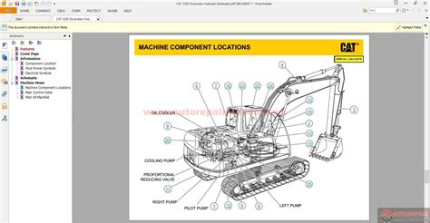 cat excavator hydraulic diagram wiring diagrams wiring