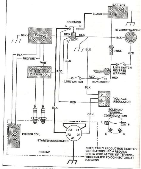 wiring diagram for 2001 ez go golf cart wiring diagrams