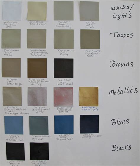 walmart paint colors ideas walmart interior paint color chart quotes coupons for walmart paint