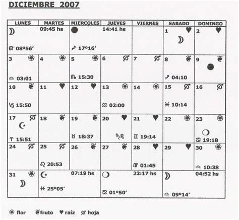 Calendario Diciembre 2007 Calendario Lunar Diciembre 2007 Para Hemisferio Sur Foro