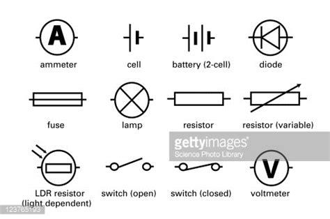 resistor bs symbol resistor bs symbol 28 images iec electrical symbols resistor symbol guide to the power
