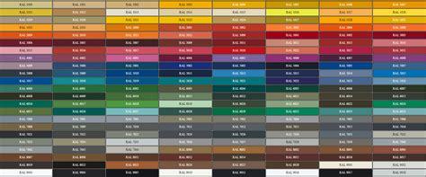 tavola colori ral ral