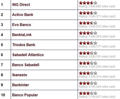 solvencia banco sabadell top 10 mejores bancos de noviembre seg 250 n usuarios de
