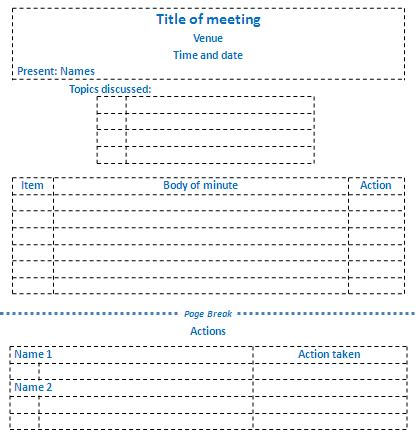 meeting minute template with items search results for meeting minutes template with