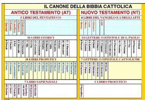 libreria evangelica roma come e fatta la bibbia credenti