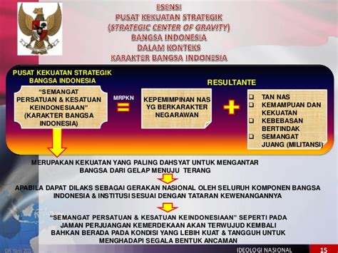 Karakter Mengantar Bangsa Dari Gelap Menuju Terang pancasila sebagai ideologi nasional 7 oktober 2014