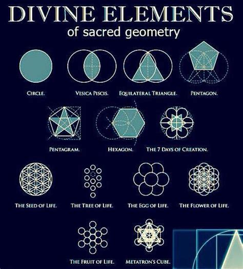 the meaning of sacred geometry part 3 the womb of sacred g 233 om 233 trie sacr 233 e universe key and makeup