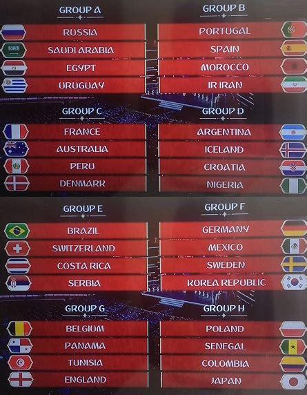 resultados mundial 2018 resultados sorteo mundial 2018 grupo de colombia en el