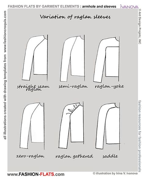 pattern making and its types quot a raglan sleeve is a type of sleeve whose distinguishing