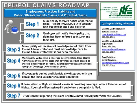 epl insurance claims roadmaps gloucester salem cumberland counties