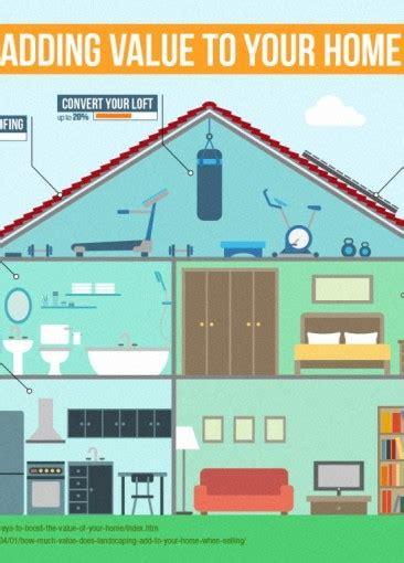 home infographics
