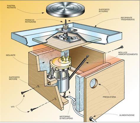 come costruire un robot in casa costruire un costruire un forno a legna passo passo with