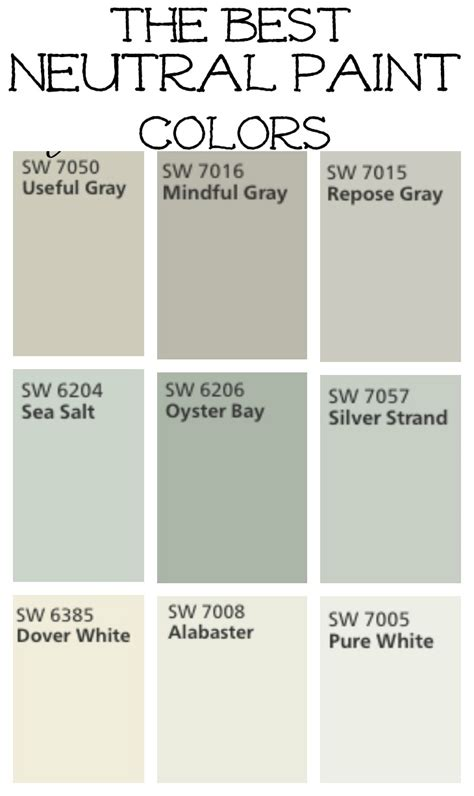 what is the best paint to use on kitchen cabinets transitioning to farmhouse style shopping guide